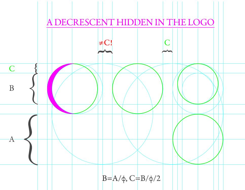 998.fi merkin mittasuhteet ja geometrinen pohja.