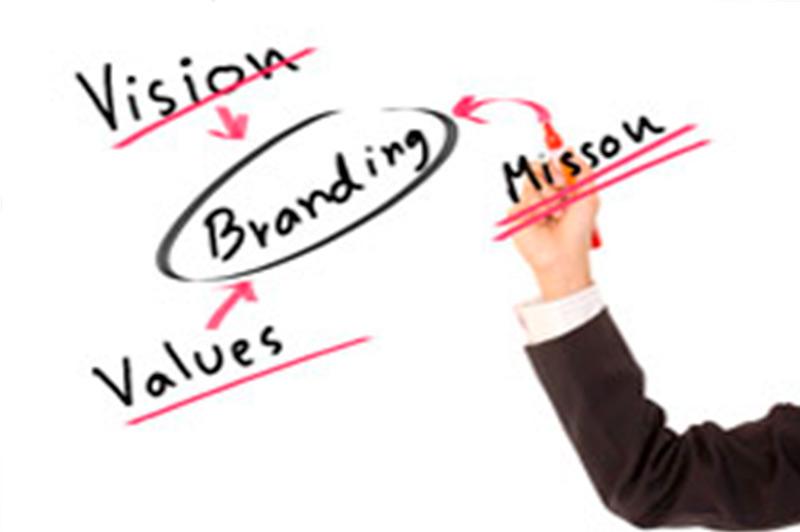Brandaaminen esimerkkejä branding case
