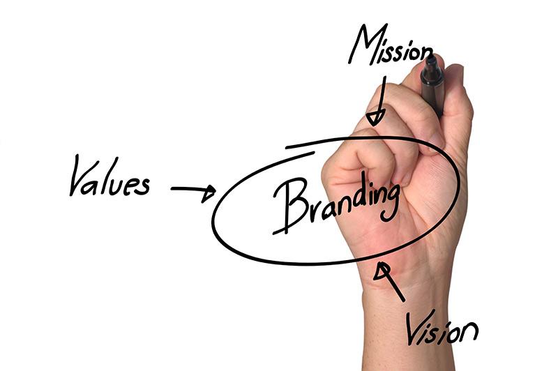 Brändin muodostamisen osa-alueita - hyvä nimi heijastelee brändin arvoja, visiota ja missiota